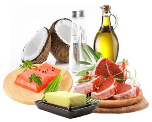 Основное назначение белков, жиров и углеводов в питании.