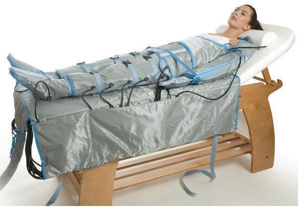 Лимфодренажный массаж и принцип работы прессотерапии