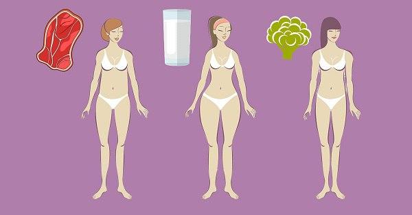 Зависимость метода похудения от типа фигуры